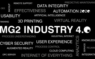MG2 and B&R: Industry 4.0 Automation Solutions and Application Standards
